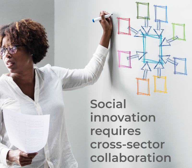 Social innovation requires cross-sector collaboration